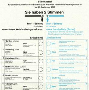 An der Bundestagswahl dürfen nur Parteien mit Landeslisten teilnehmen.